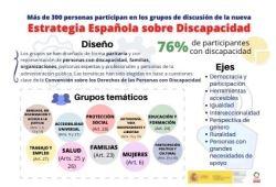 Infografia fase de grupos Estrategia
